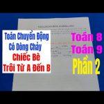 Toán Chuyển Động Có Dòng Chảy- Phần 2-Chiếc Bè Trôi Từ A Đến B